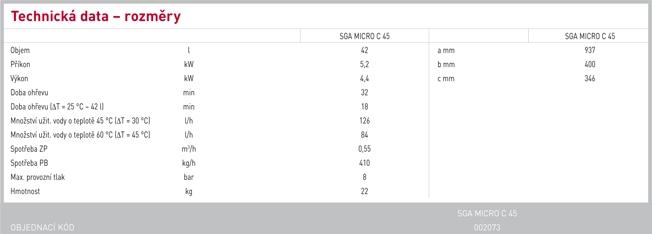 338_SGA_MIGRO_C45_technicka_data-27
