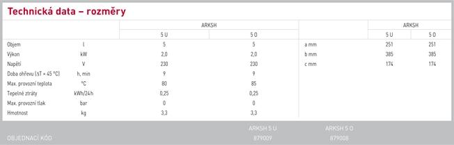 717_ARKSH_technicka_data-2