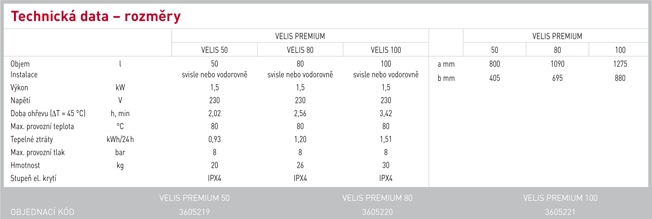 731_VELIS_PREMIUM_technicka_data-11