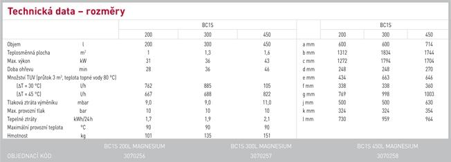 759_BCIS_technicka_data-22