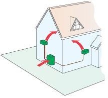 klimatizace-multisplit